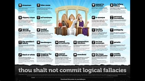 24 most common logical fallacies