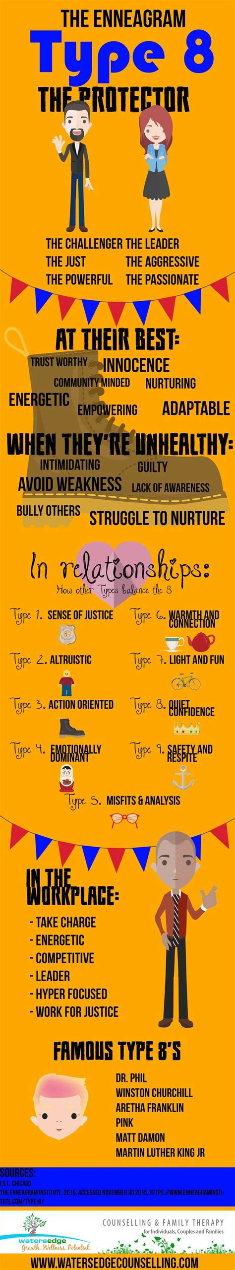 362 best images about Enneathing enneagram! on Pinterest