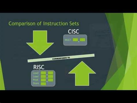 Intel cisc or risc | one of the major differences between