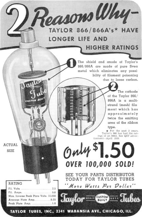 Taylor Tubes Advertisement, February 1941 QST - RF Cafe